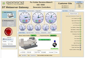 tn_DTWG_Kohler_Overview